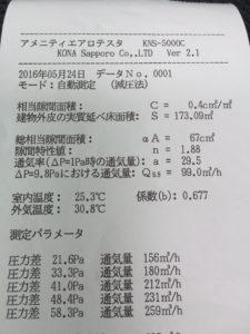 c値0.4c㎡/㎡