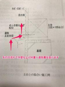 吉野石膏 タイガーEXボード施工指導書 通気矩計図