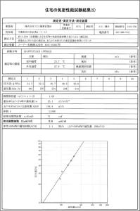 20130530_result